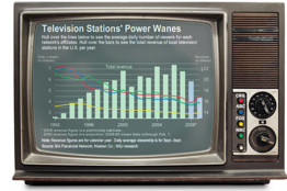 tv-stations-in-the-seventies